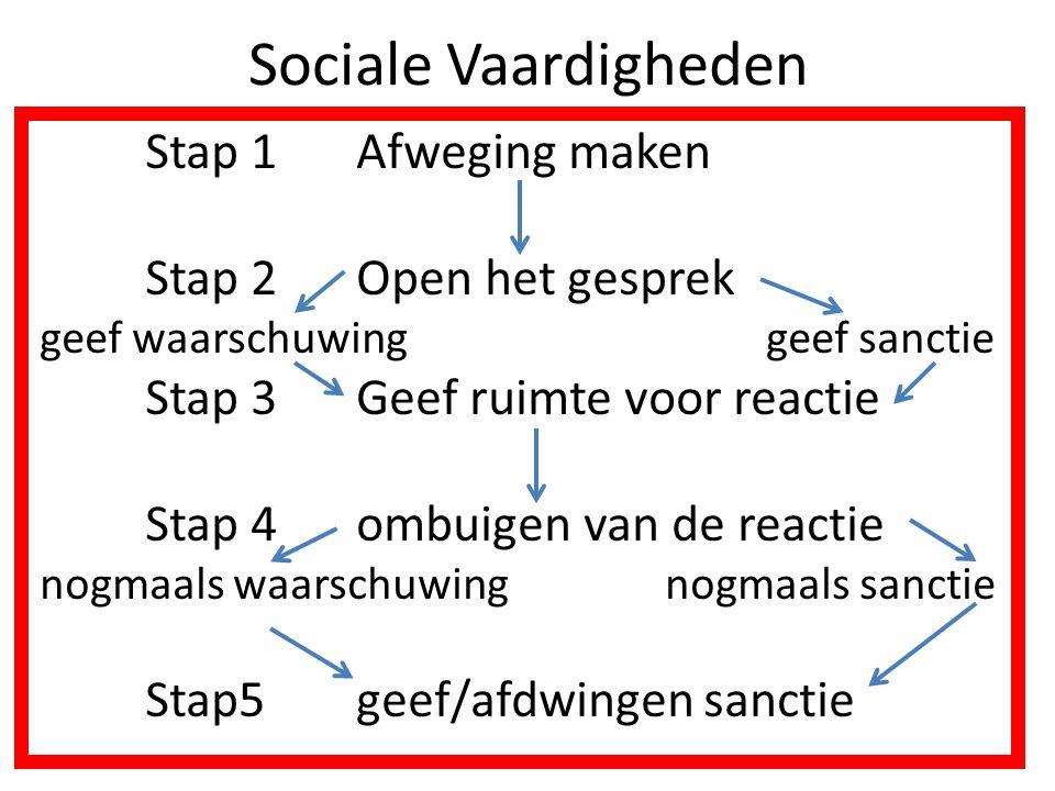 Sociale Vaardigheden Stap 1 Afweging maken Stap 2 Open het gesprek