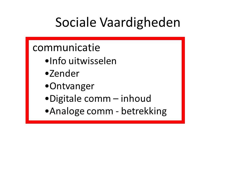Sociale Vaardigheden communicatie Info uitwisselen Zender Ontvanger
