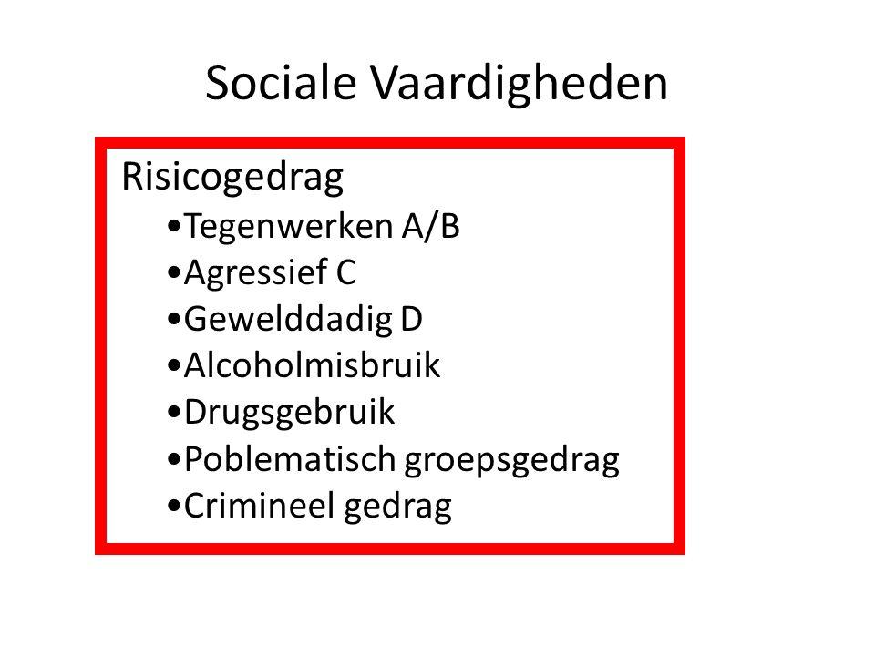 Sociale Vaardigheden Risicogedrag Tegenwerken A/B Agressief C