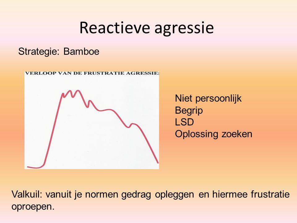 Reactieve agressie Strategie: Bamboe Niet persoonlijk Begrip LSD