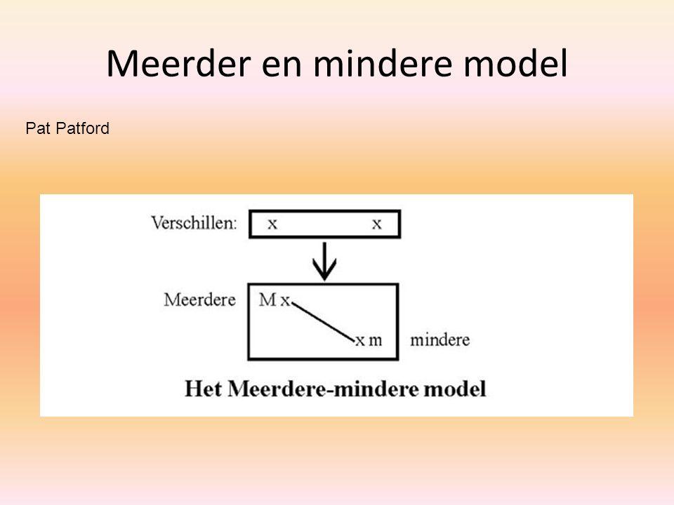 Meerder en mindere model