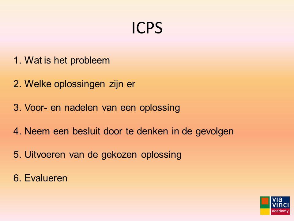ICPS Wat is het probleem Welke oplossingen zijn er