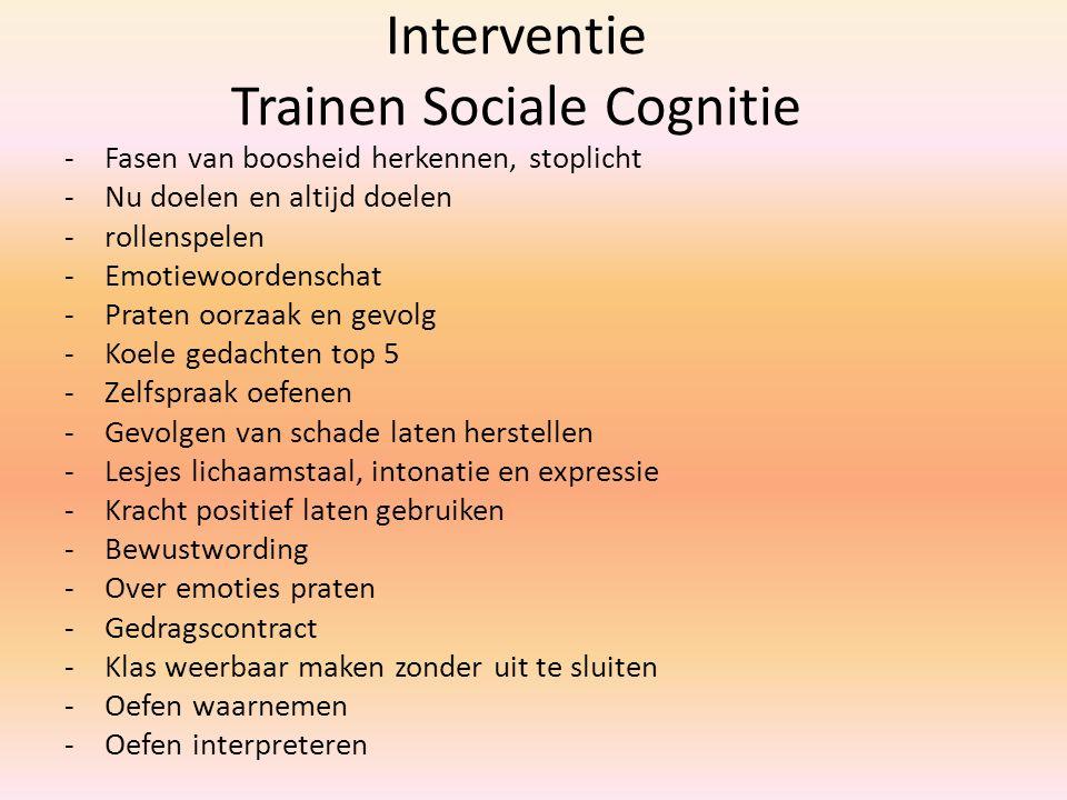 Interventie Trainen Sociale Cognitie