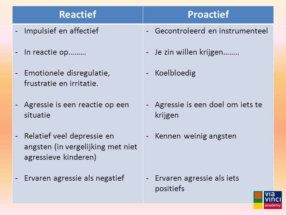 Reactief Proactief Impulsief en affectief In reactie op………