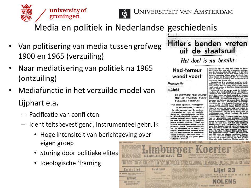 Media en politiek in Nederlandse geschiedenis