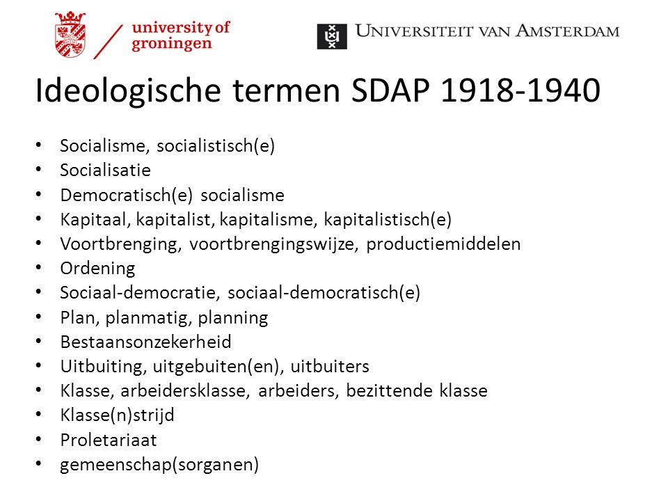 Ideologische termen SDAP 1918-1940