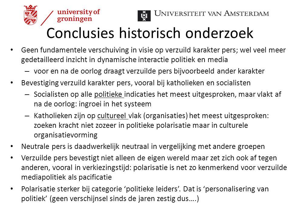 Conclusies historisch onderzoek