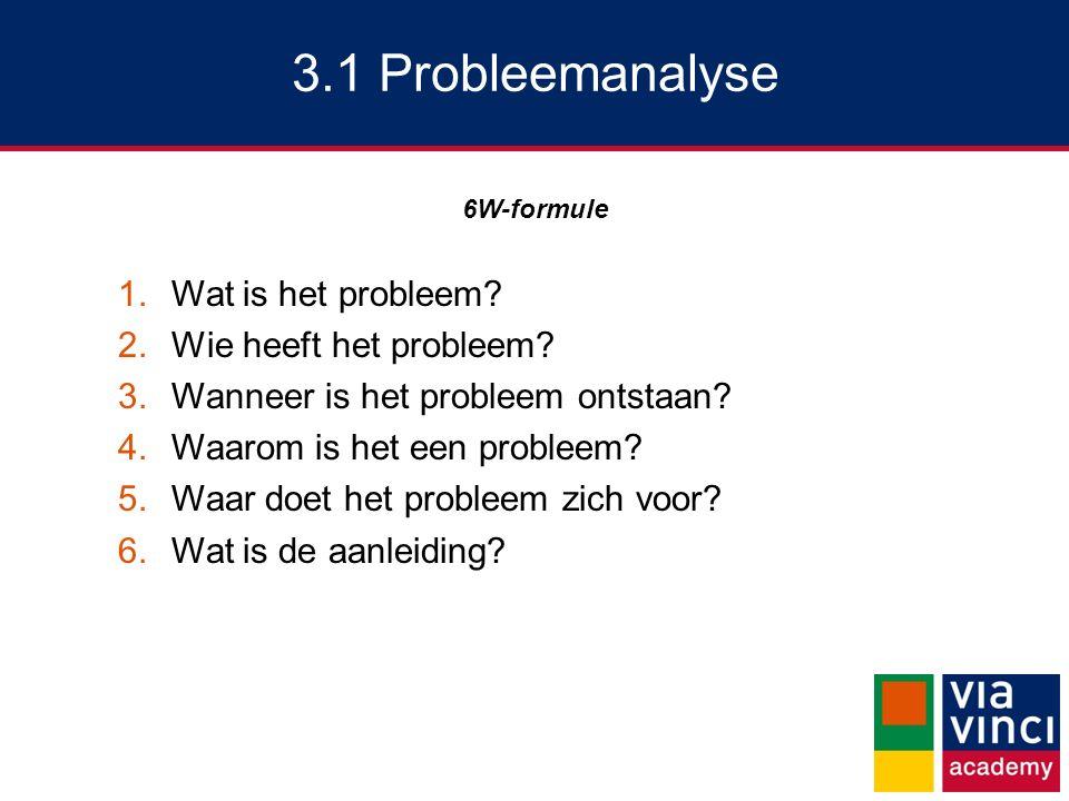 3.1 Probleemanalyse Wat is het probleem Wie heeft het probleem