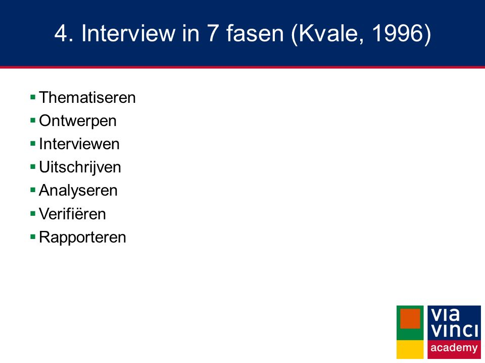 4. Interview in 7 fasen (Kvale, 1996)