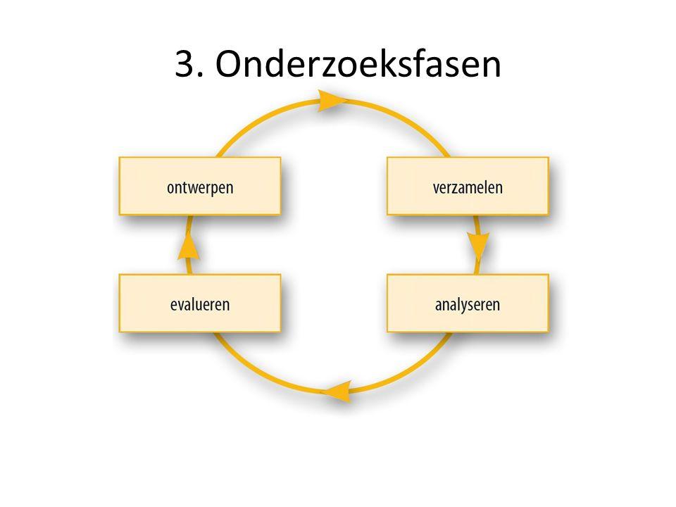 3. Onderzoeksfasen