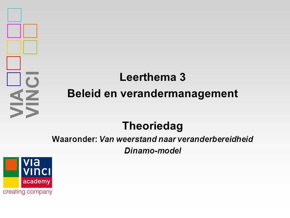 Leerthema 3 Beleid en verandermanagement Theoriedag
