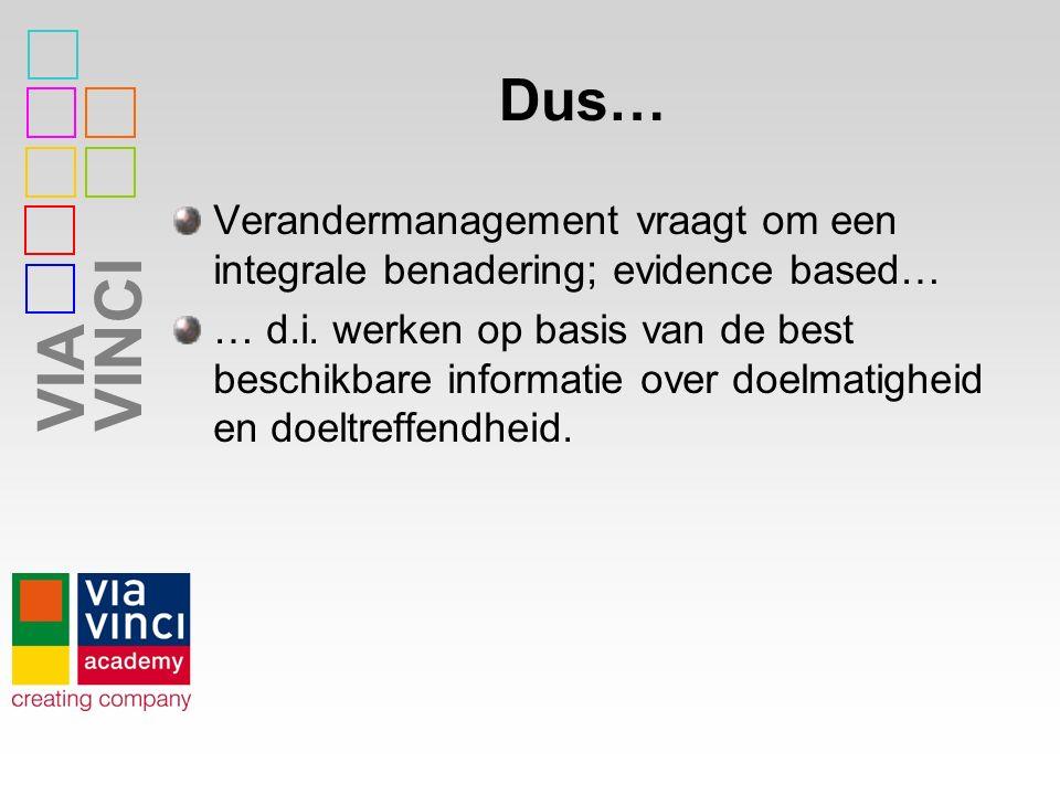 Dus… Verandermanagement vraagt om een integrale benadering; evidence based…