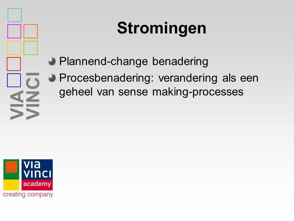 Stromingen Plannend-change benadering
