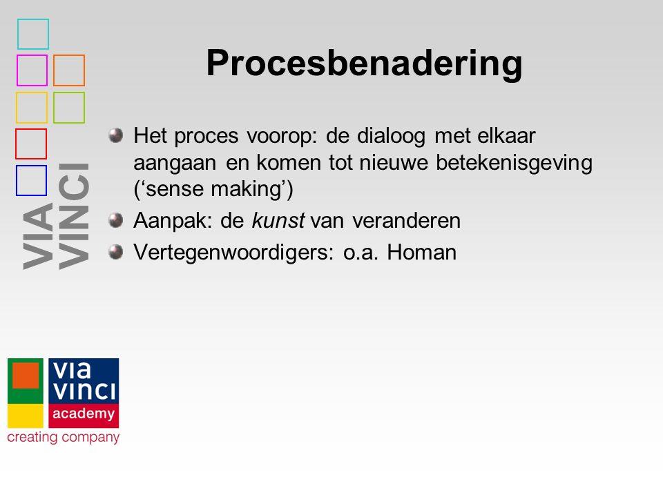 Procesbenadering Het proces voorop: de dialoog met elkaar aangaan en komen tot nieuwe betekenisgeving ('sense making')
