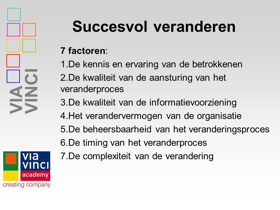 Succesvol veranderen 7 factoren:
