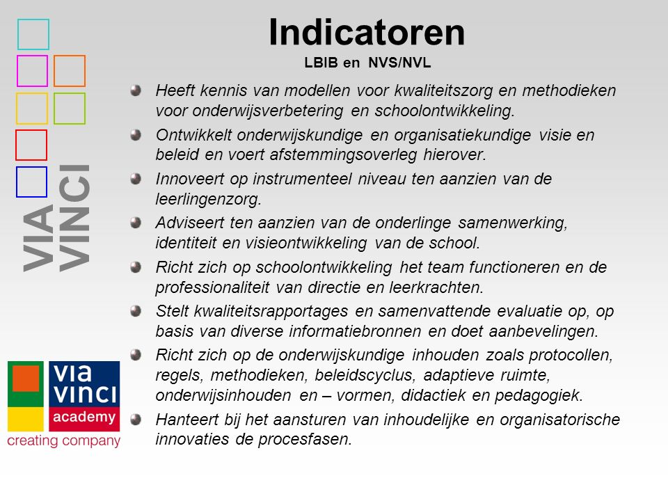 Indicatoren LBIB en NVS/NVL