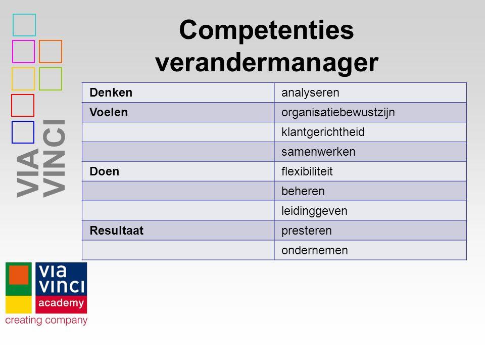 Competenties verandermanager