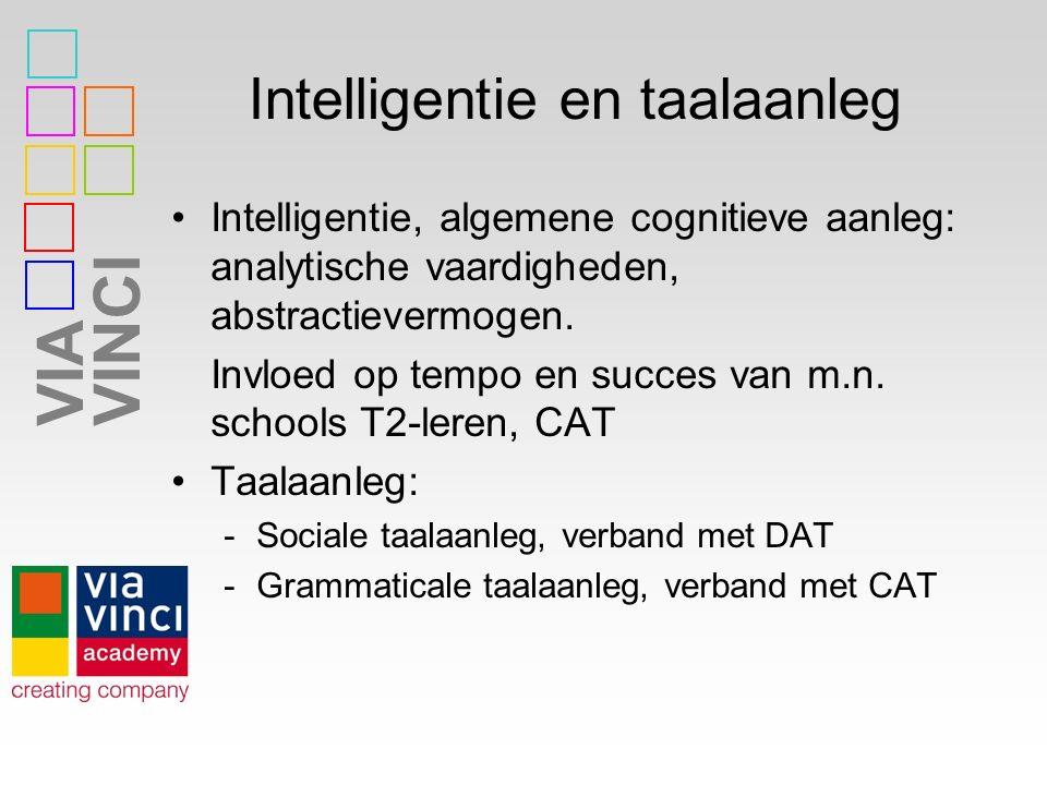 Intelligentie en taalaanleg