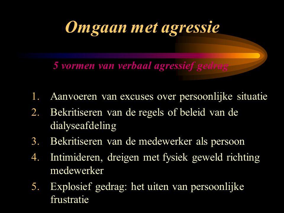 5 vormen van verbaal agressief gedrag
