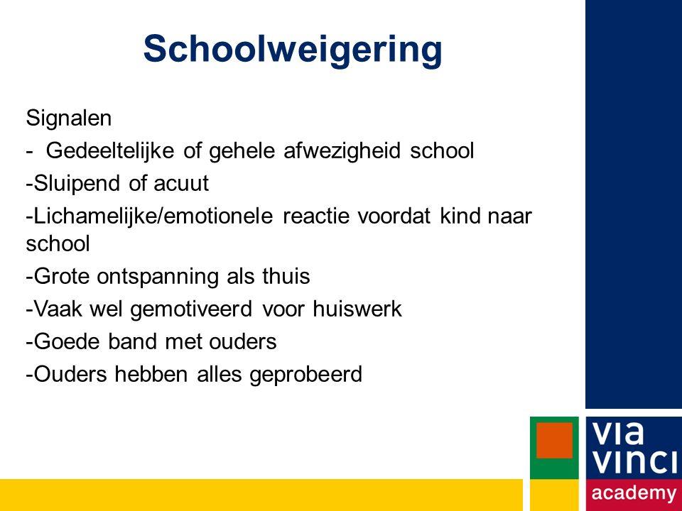 Schoolweigering Signalen - Gedeeltelijke of gehele afwezigheid school