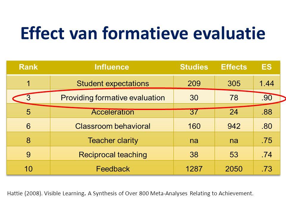 Effect van formatieve evaluatie