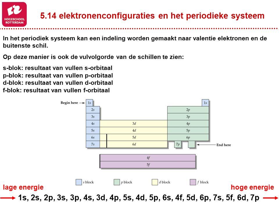 5.14 elektronenconfiguraties en het periodieke systeem