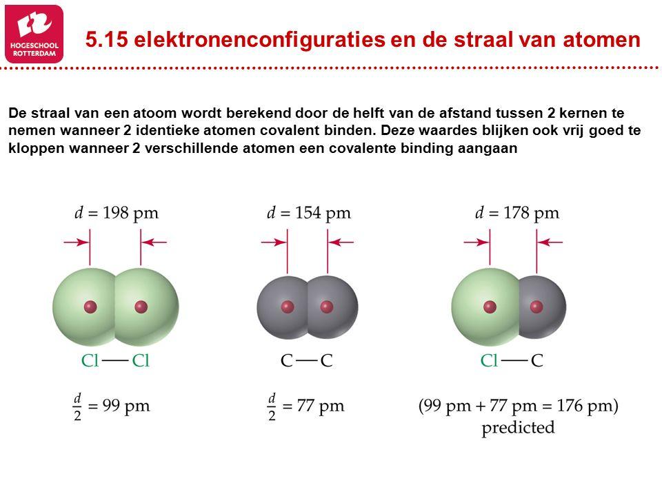 5.15 elektronenconfiguraties en de straal van atomen
