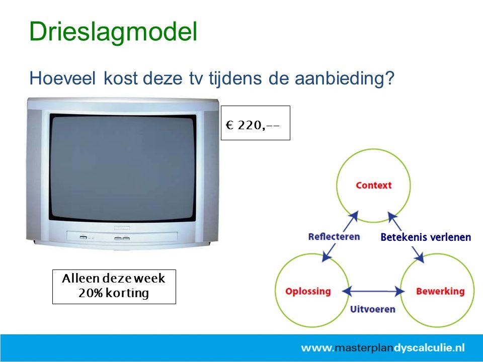 Drieslagmodel Hoeveel kost deze tv tijdens de aanbieding € 220,--