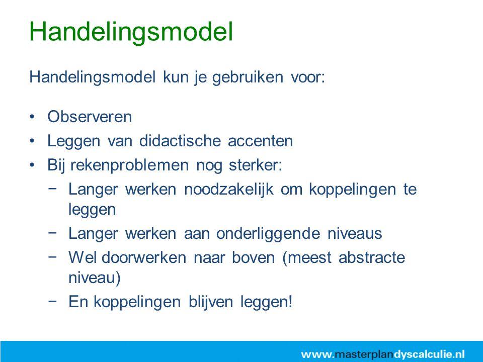 Handelingsmodel Handelingsmodel kun je gebruiken voor: Observeren
