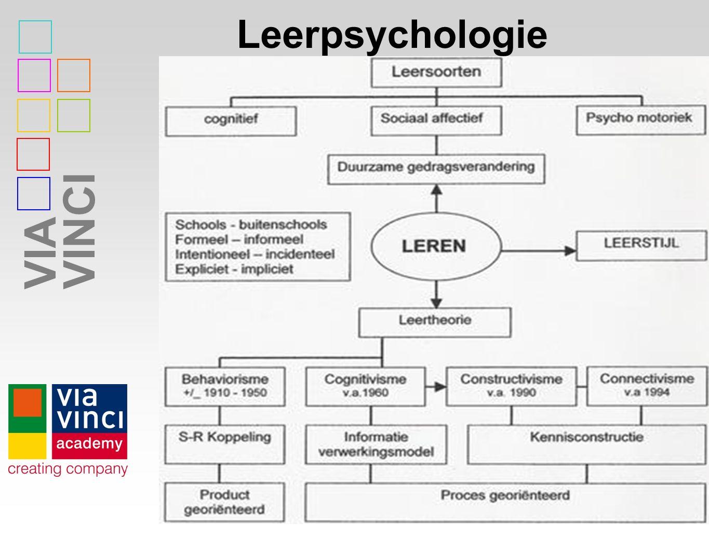 Leerpsychologie