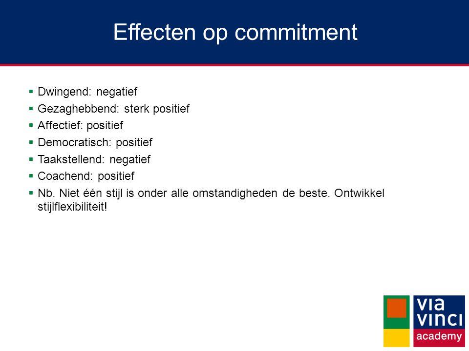 Effecten op commitment