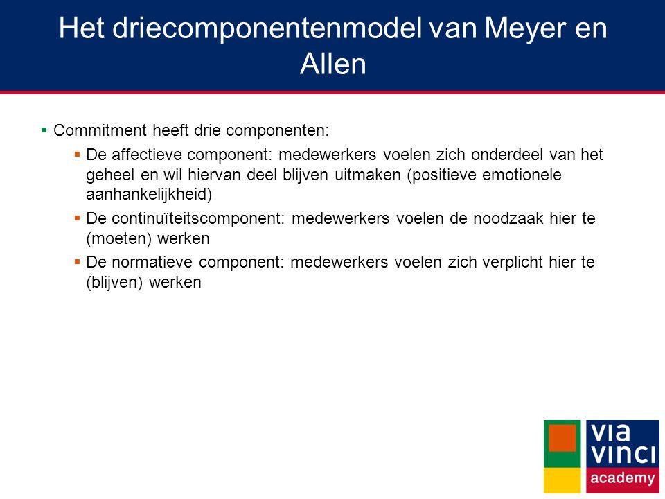 Het driecomponentenmodel van Meyer en Allen