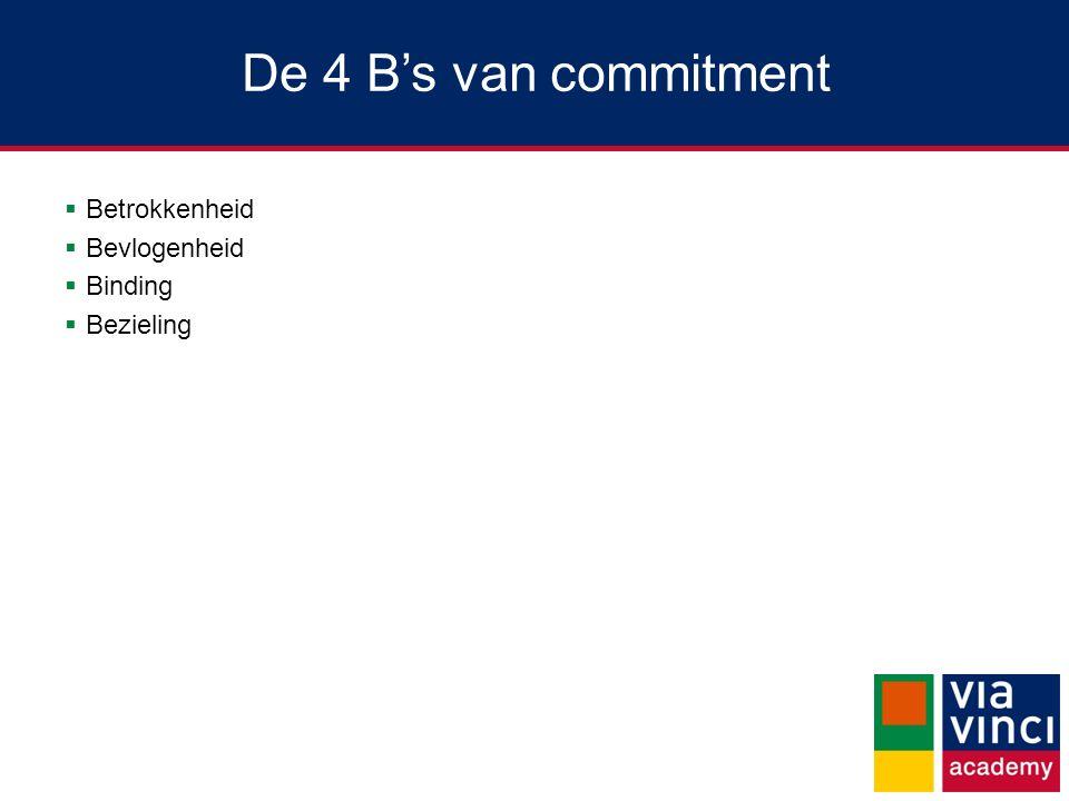 De 4 B's van commitment Betrokkenheid Bevlogenheid Binding Bezieling
