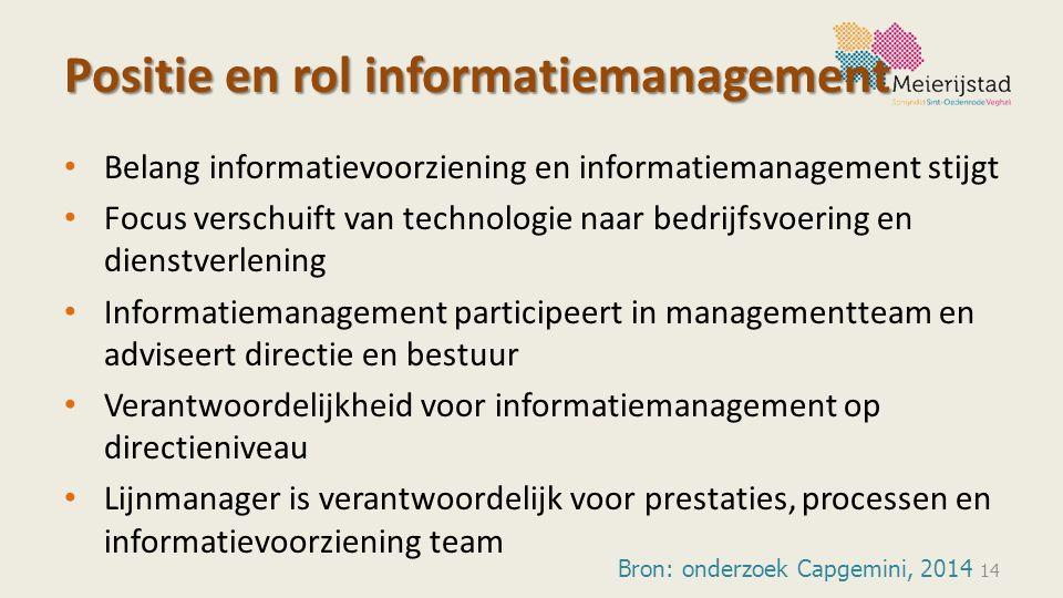 Positie en rol informatiemanagement