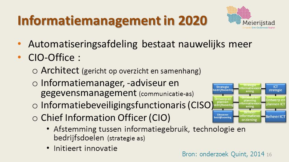 Informatiemanagement in 2020