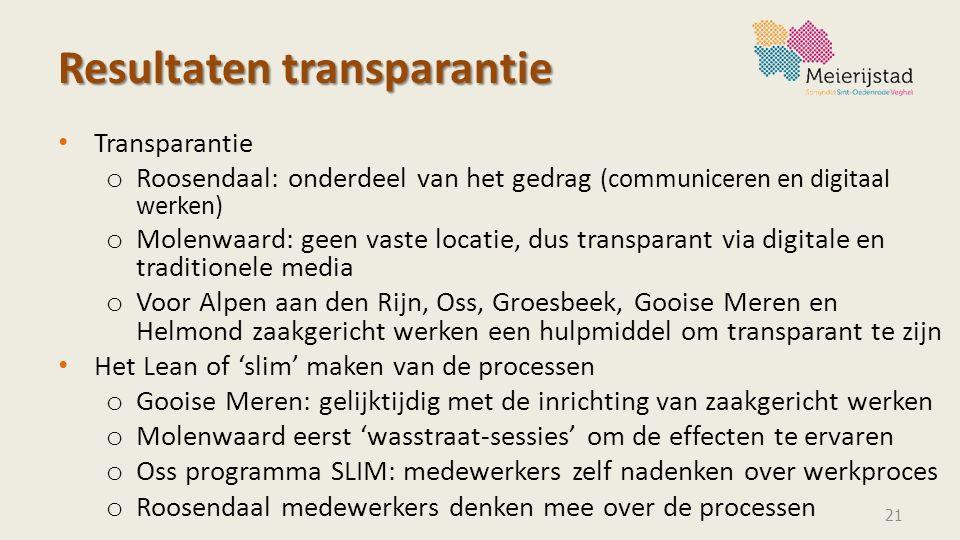 Resultaten transparantie