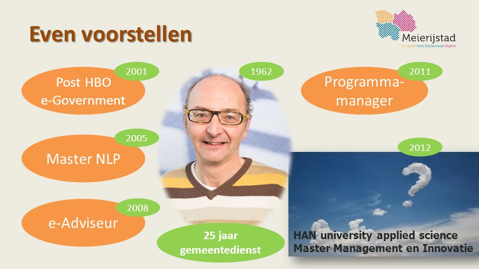 Even voorstellen Programma-manager Master NLP e-Adviseur Post HBO