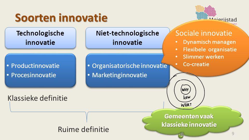 Soorten innovatie Sociale innovatie Klassieke definitie