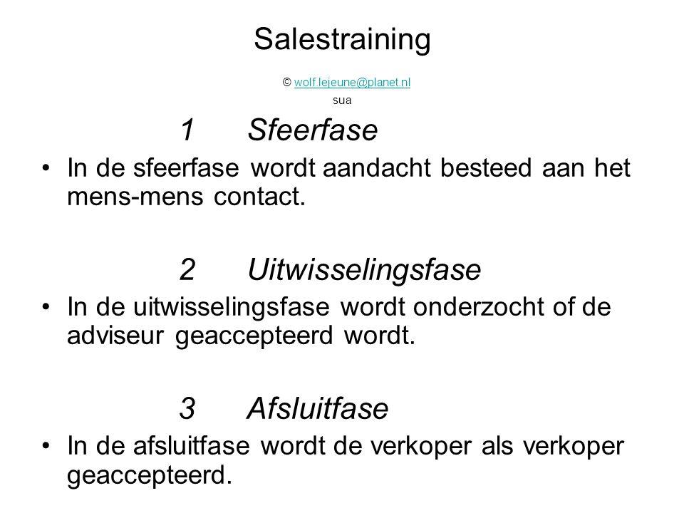 Salestraining © wolf.lejeune@planet.nl sua