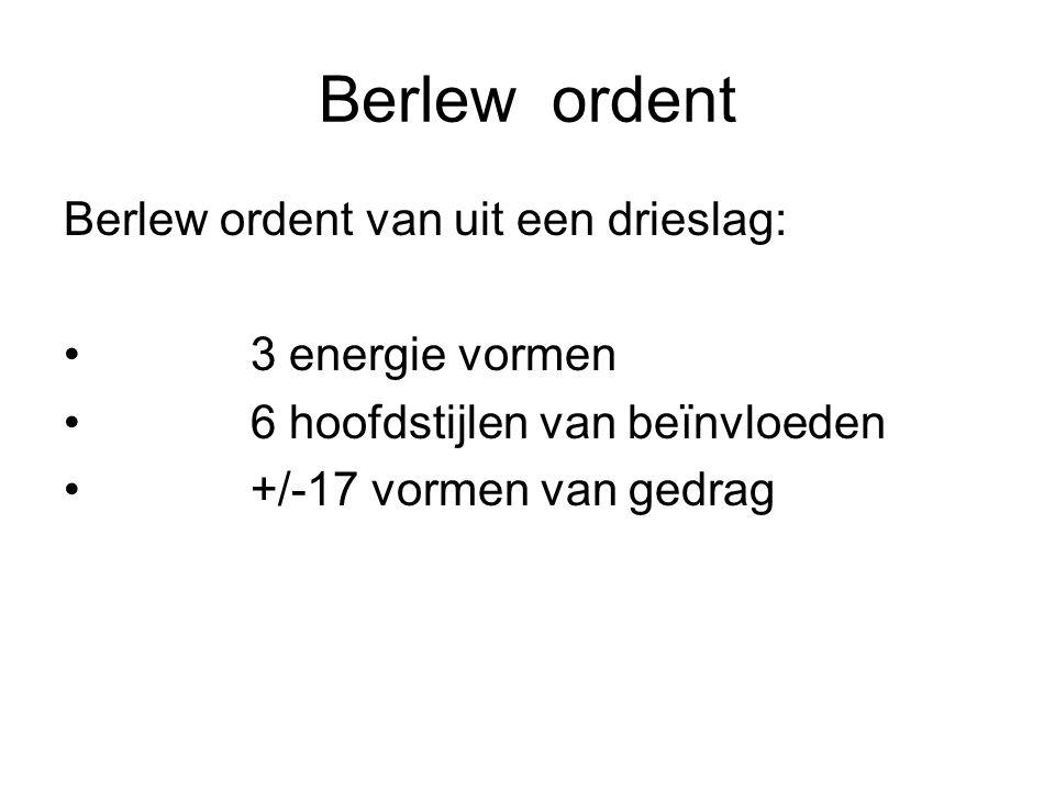 Berlew ordent Berlew ordent van uit een drieslag: 3 energie vormen