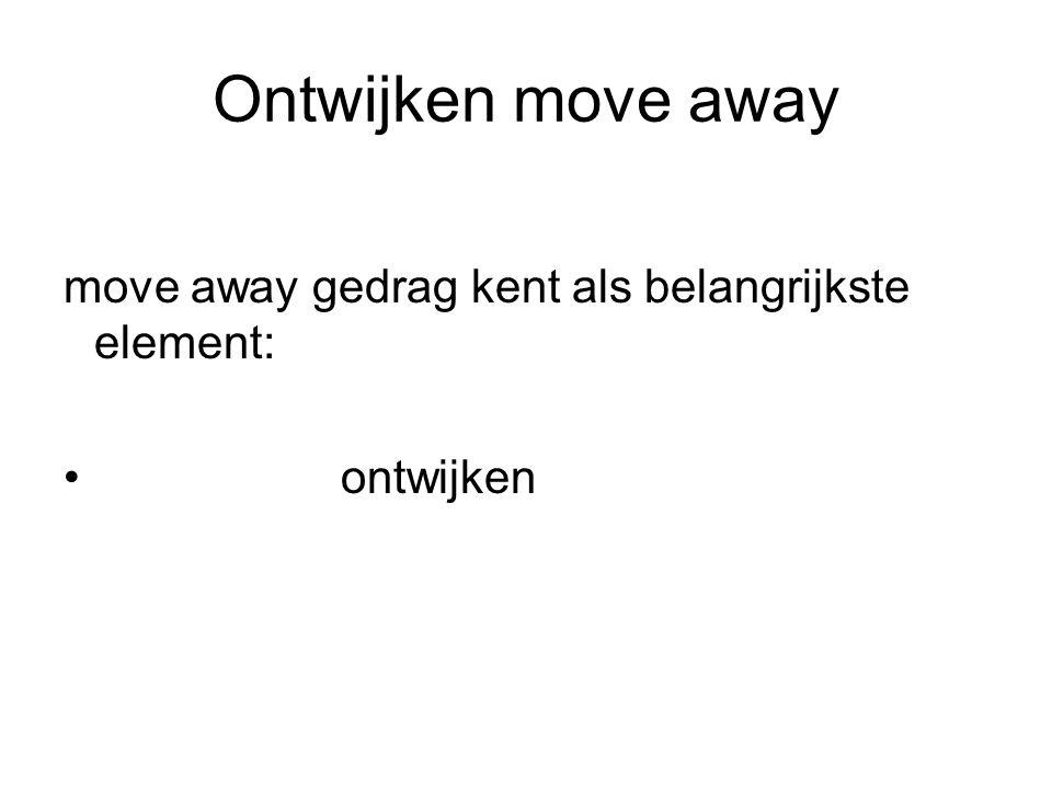 Ontwijken move away move away gedrag kent als belangrijkste element:
