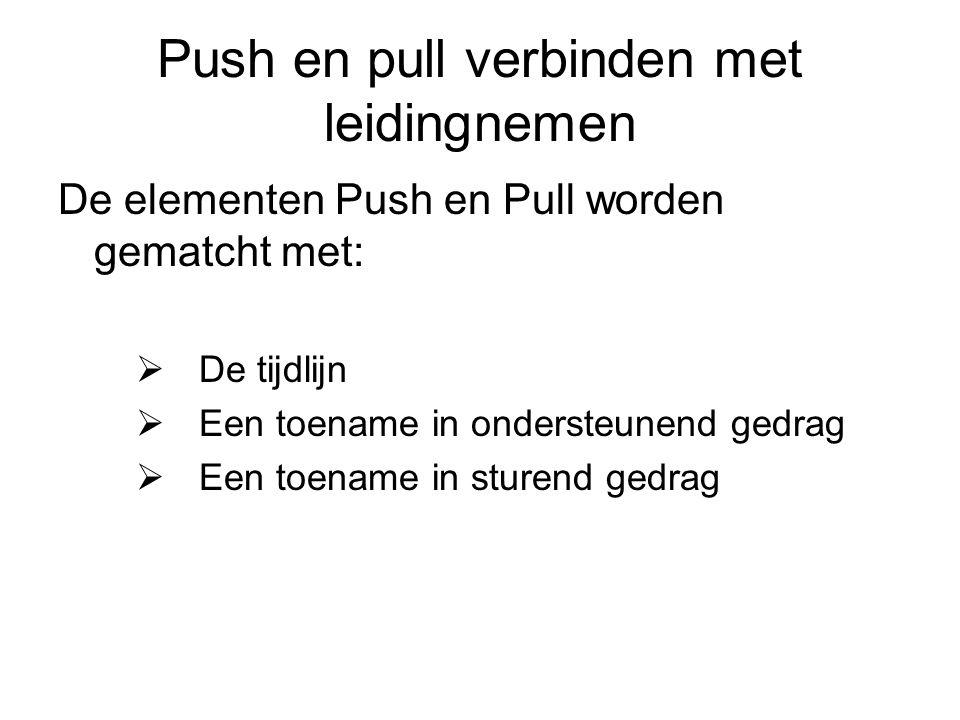 Push en pull verbinden met leidingnemen