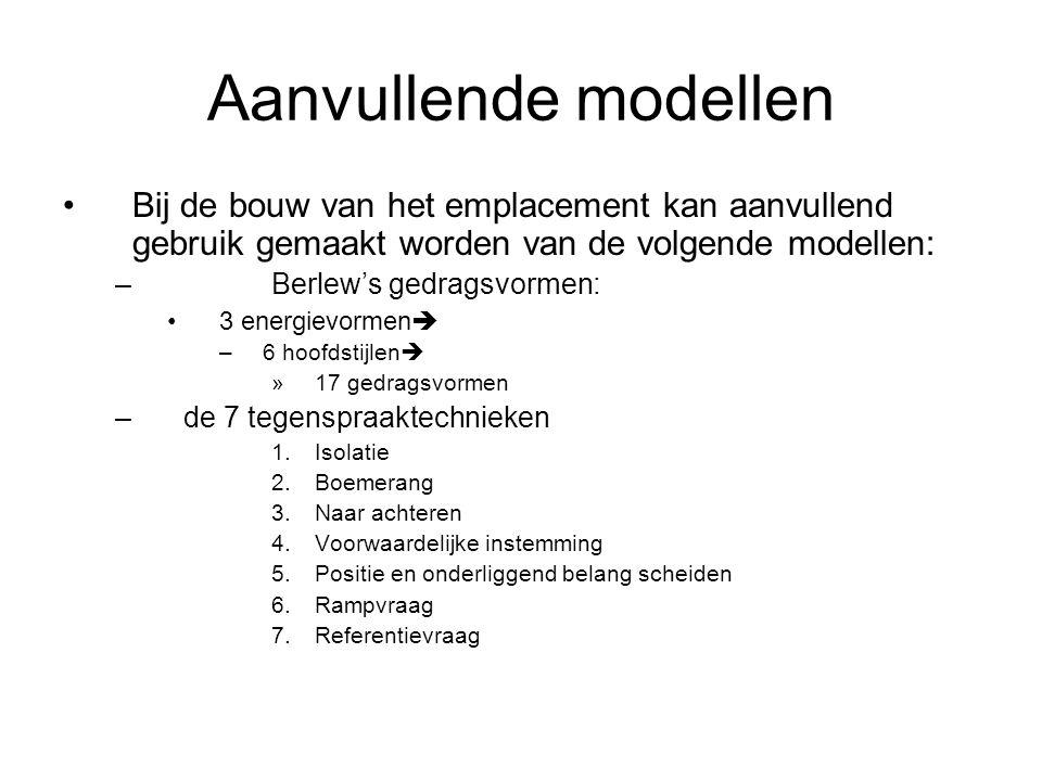 Aanvullende modellen Bij de bouw van het emplacement kan aanvullend gebruik gemaakt worden van de volgende modellen: