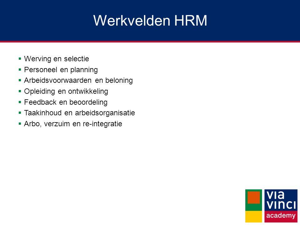 Werkvelden HRM Werving en selectie Personeel en planning