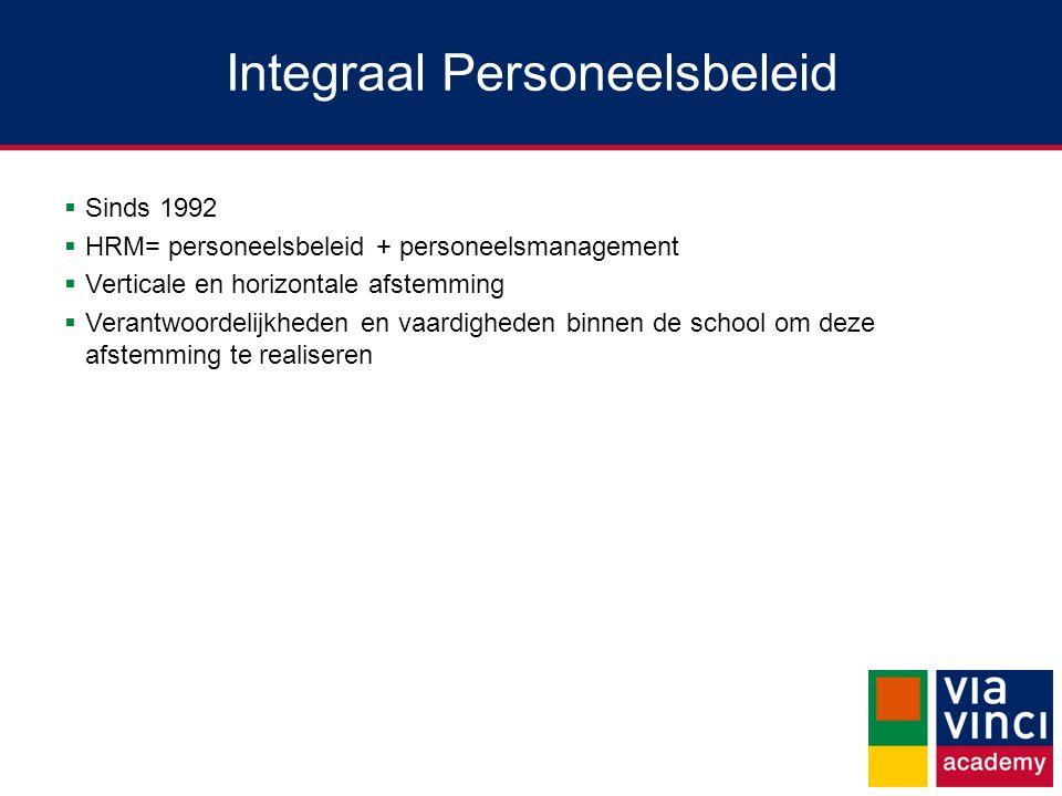 Integraal Personeelsbeleid