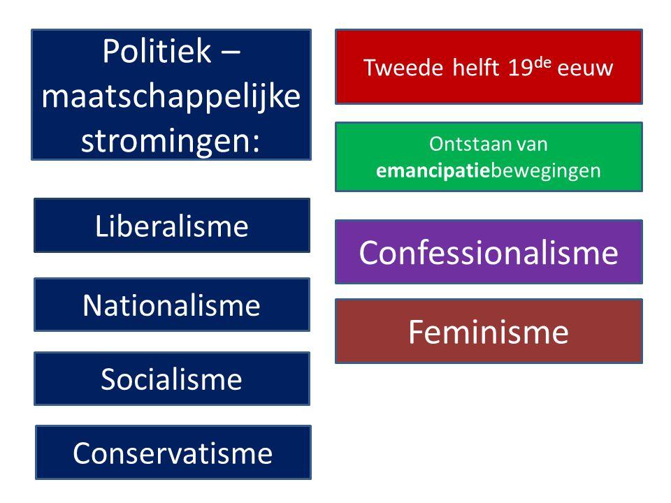Politiek – maatschappelijke stromingen: