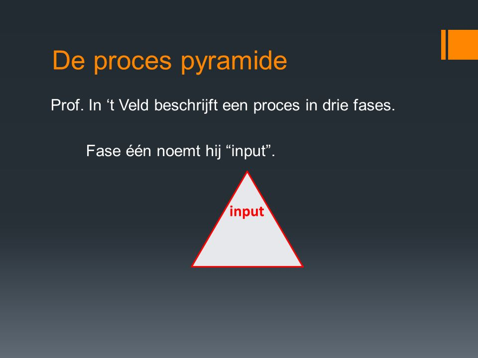 De proces pyramide Prof. In 't Veld beschrijft een proces in drie fases. Fase één noemt hij input .
