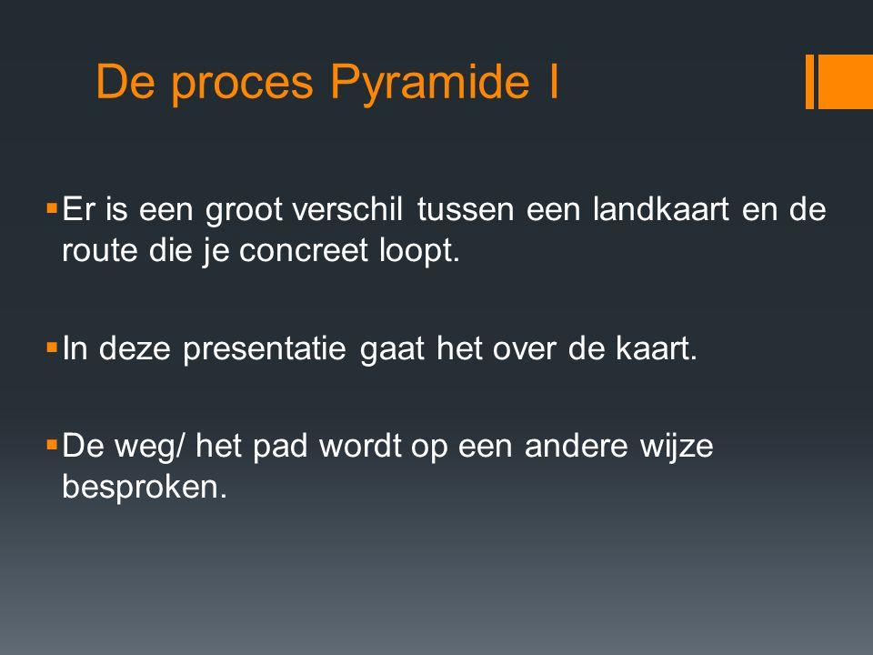 De proces Pyramide I Er is een groot verschil tussen een landkaart en de route die je concreet loopt.
