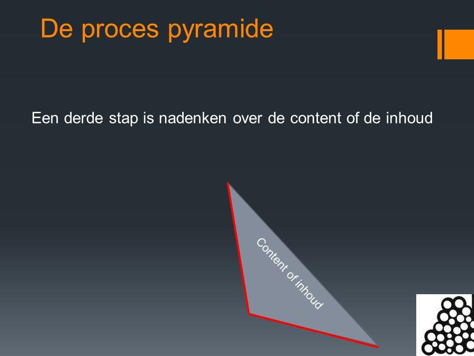 De proces pyramide Een derde stap is nadenken over de content of de inhoud Content of inhoud