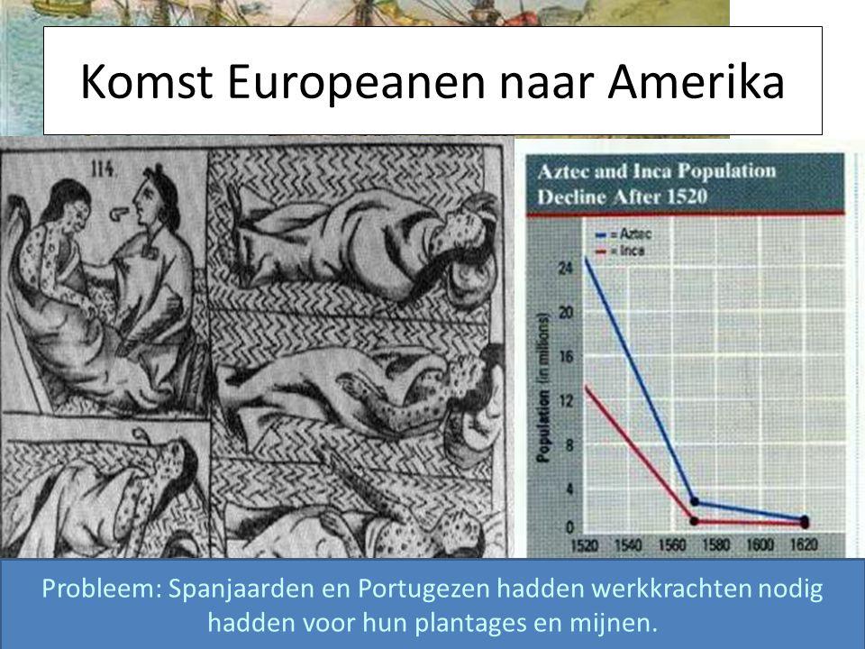 Komst Europeanen naar Amerika